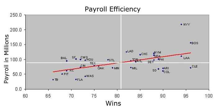 2007%20Payroll%20Efficiency%20Verdana%20JPEG.jpg