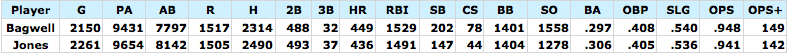 Bagwell-Jones%20Comparisons.png