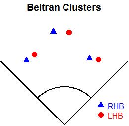 Beltranclusters.jpg