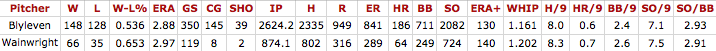 Blyleven-Wainwright.png
