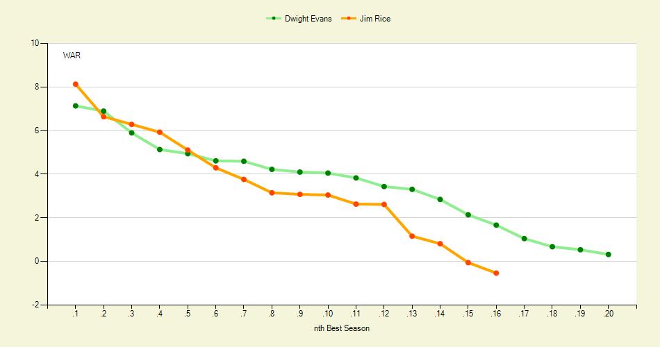 Dewey%20%26%20Rice%201.png