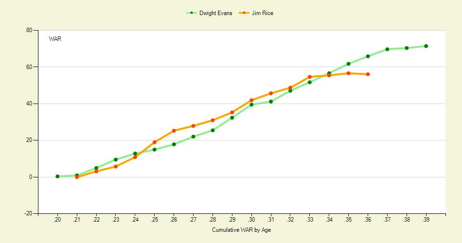 Dewey%20%26%20Rice%202.png