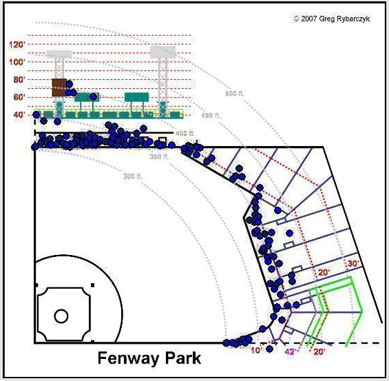 Fenway%20Park%20HitTracker.png