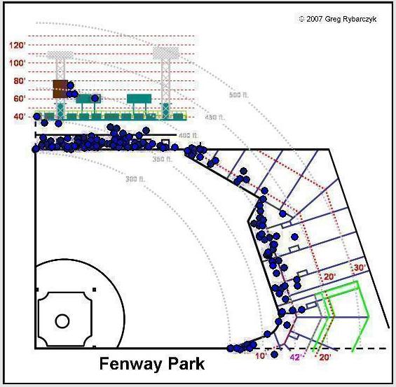 Fenway%20Park%20HitTracker.png