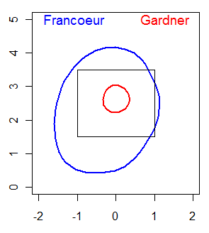 FrancoeurGardner.png
