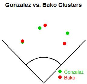 GonzalezBako.jpg