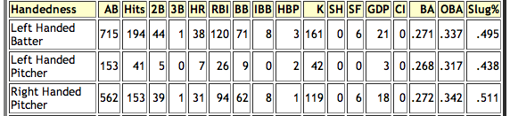 Mike%20Jacobs%20Road%20Splits.png