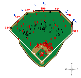 Petco%20Park%20-%20All.png
