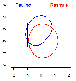 RasmusPaulino.png