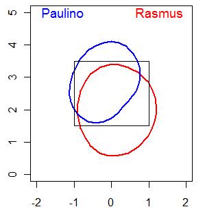 RasmusPaulino.png