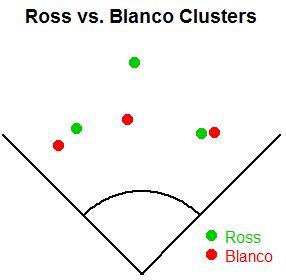 RossBlanco.jpg