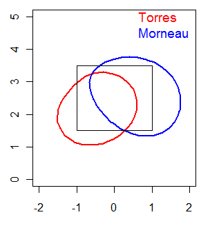 TorresMorneau.png