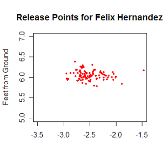 releasepointsforfelix.png
