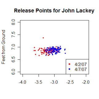 releasepointsforlackey.png