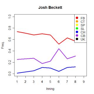 beckett3.png