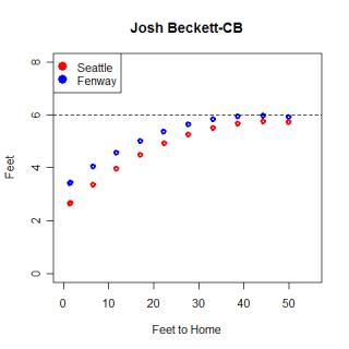 beckettcb.png