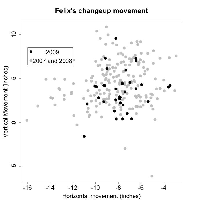 felix_ch_movement.png