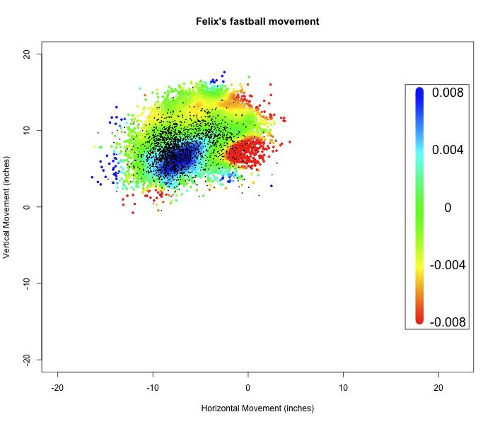 felix_fa_movement.png