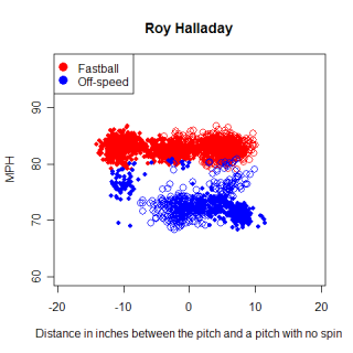 halladay.png