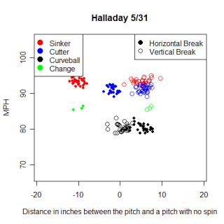 halladay531.png