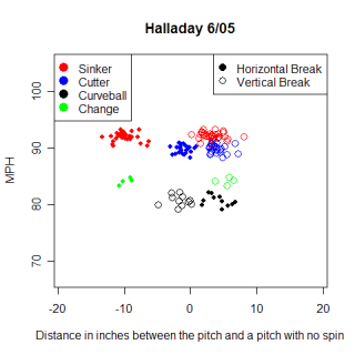 halladay605.png