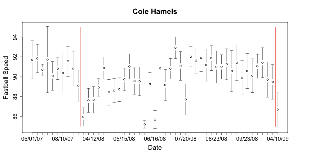 hamels_sp_start.png