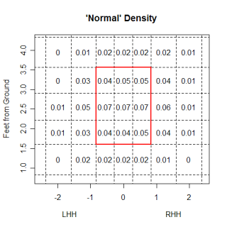 normal%20density.png