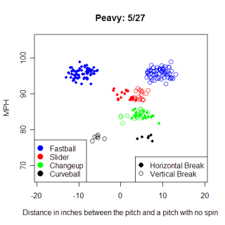 peavy527.png