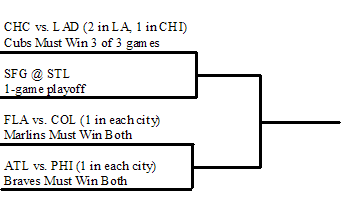 playoffscenario.PNG