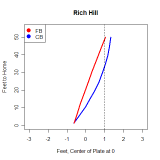 richhill1.png