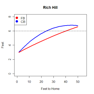 richhill2.png