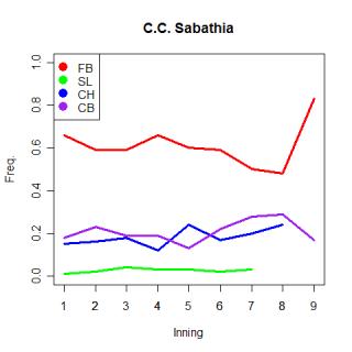 sabathia2.png
