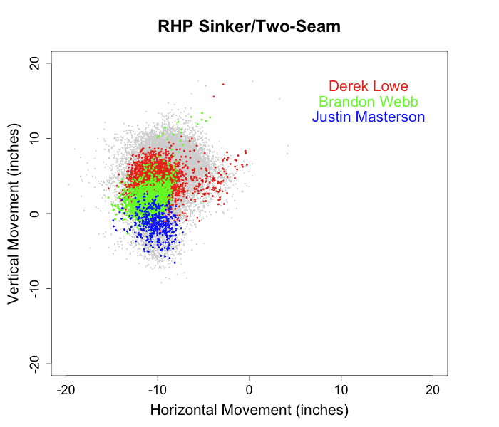 sinker_movement.png