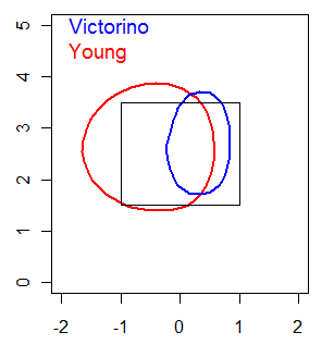 victorinoyoung.png