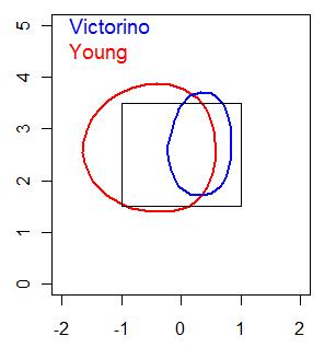 victorinoyoung.png